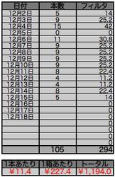 スクリーンショット 2013-12-14 23.02.00.png