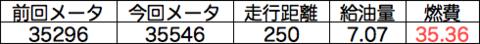 161103_燃費.png